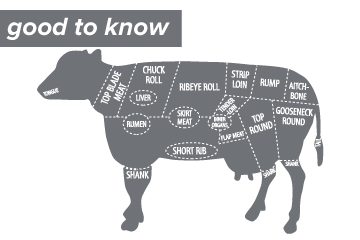 Beef Butcher Diagram