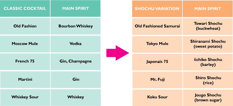 Expo-Shochu-Main-4